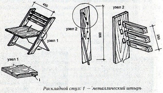 Столы своими руками чертежи и схемы