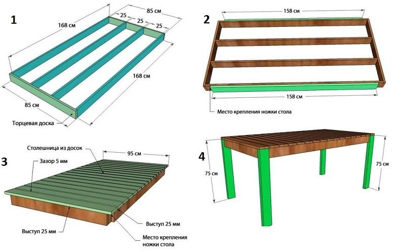 Как сделать столик из дерева видео