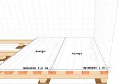 Схема укладки фанерной подложки