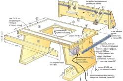 Устройство стола для циркулярки