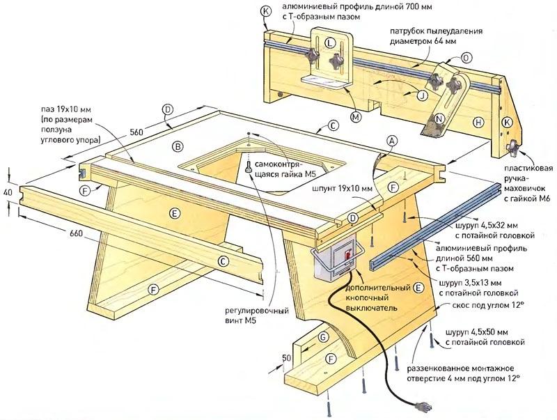Устройство стола для
