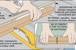 Схема проверки работоспособности дисковой пилы