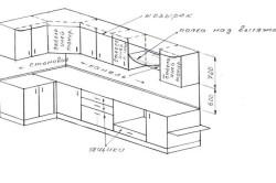 Схема кухни с рамомочными фасадами