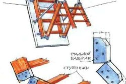 Вариант конструкции деревянной складной лестницы на чердак