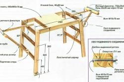 Схема пильного стола