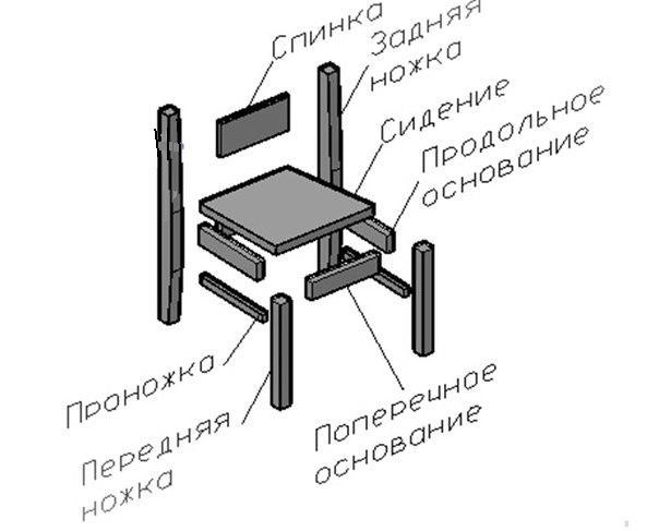Схема деталировки стула