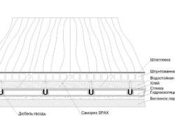Схема укладки фанеры на бетонную стяжку