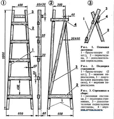 Как сделать лестницу-стремянку своими руками