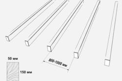 Схема расстояния стропил для металлочерепицы