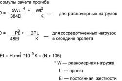Формула расчета прогиба балки