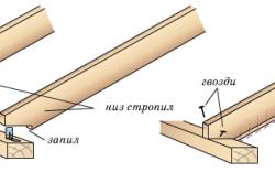 Схема соединения и крепления стропильных ног и мауэрлата
