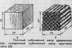 Расчет кубатуры круглого складированного леса