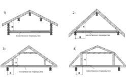 Распространенные формы мансардных крыш