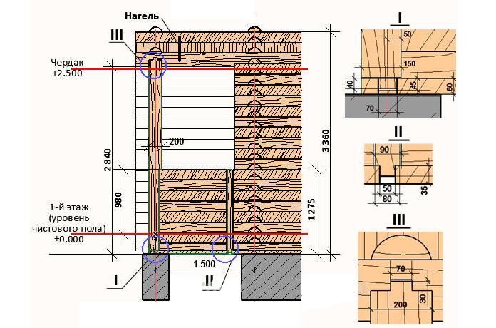 Чертеж деревянной бани