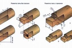 Схема разметки бревна при рубке в лапу