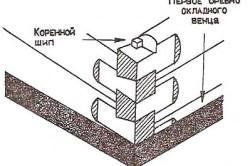 Схема соединения в лапу с шипом