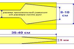 Гидроизоляция между фундаментом и срубом