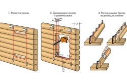 Подготовка оконного и дверного проемов в срубе