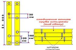 Соединение венцов сруба штырями или нагелями