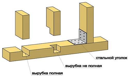 Схема сборки дома из бруса