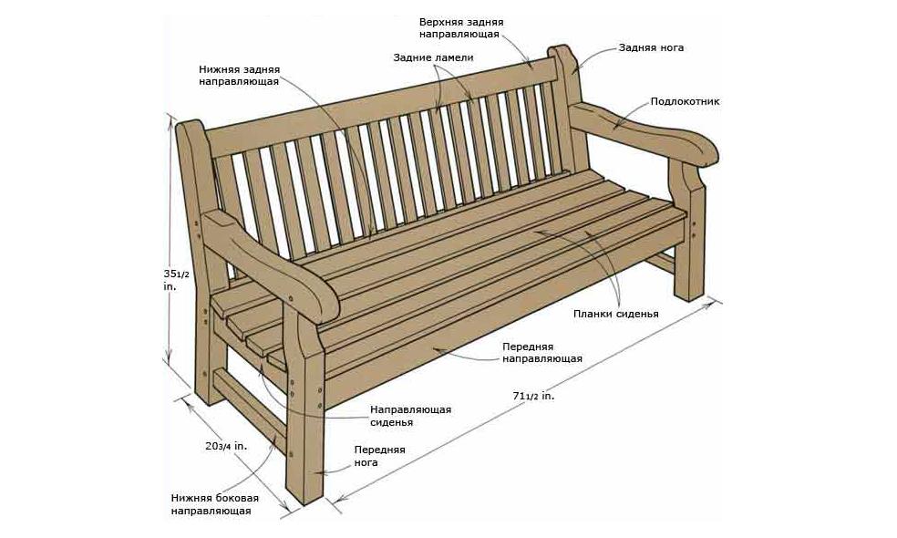 Схема сборки садовой мебели своими руками 151