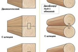 Виды бревен которые используются для срубов