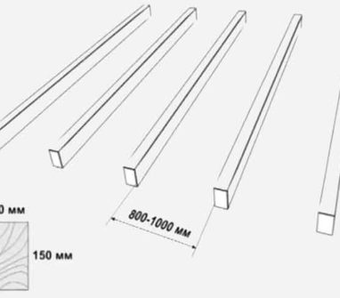 Гидроизоляция технониколь барьер ос